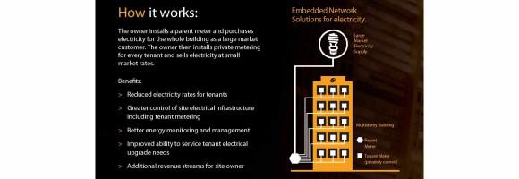 Embedded-networks-graphic-Energy-Intelligence