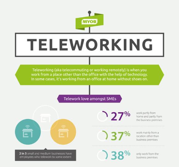 MYOB-Teleworking-infographic-01