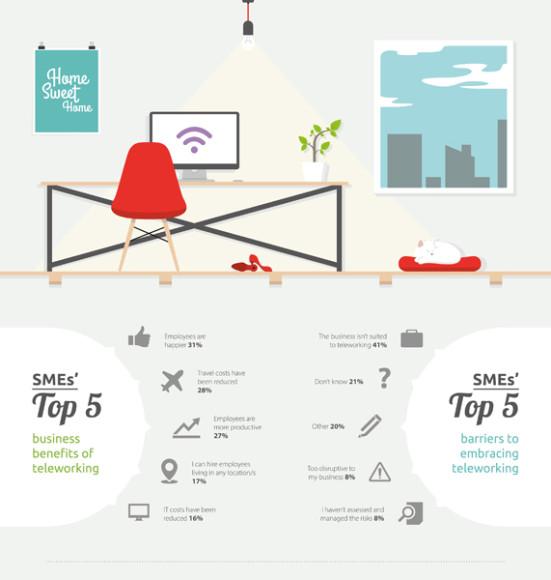 MYOB-Teleworking-infographic-03