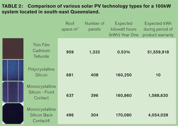 Solar Fundamentals And Decision Making Tips Fm Media